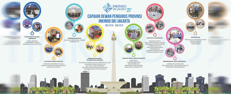 Capaian Dewan Pengurus Provinsi INKINDO DKI Jakarta Mei 2018 - Juni 2019